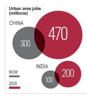 中国各省面积人口_中国各城市人口数量