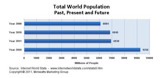 人口最多的少数民族_最多人口国家
